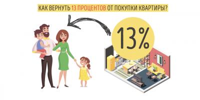 Как вернуть 13 процентов от покупки квартиры? Пошаговая инструкция