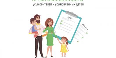 Какие права и обязанности у усыновителей и усыновленного ребенка?