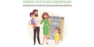 Порядок оформления материнского капитала при усыновлении ребенка