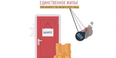 Забирают ли единственное жилье должника при банкротстве?