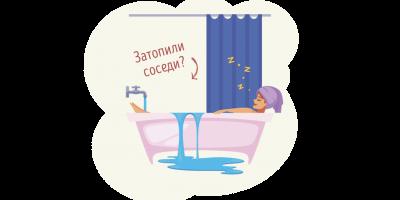 Что делать и как взыскать ущерб, если затопили соседи сверху? Пошаговая инструкция