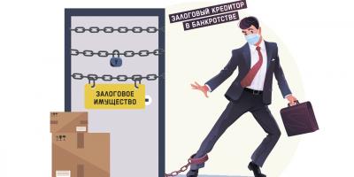 Залоговый кредитор в процедуре банкротства