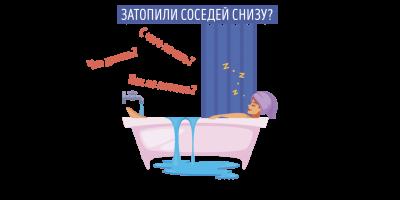 Как не платить и что делать, если затопили соседей снизу? Советы эксперта