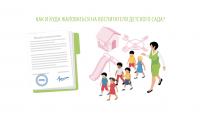 Как и куда жаловаться на воспитателя детского сада? Пошаговый порядок