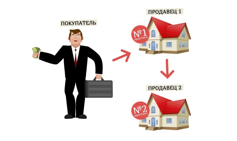 Схема альтернативной сделки №1
