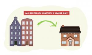Перевод квартиры в жилой дом