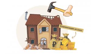 Компенсация за аварийное и ветхое жилье собственнику при сносе