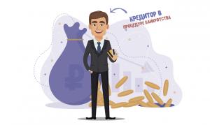 Кредитор в процедуре банкротства