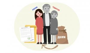 Переходят ли долги по наследству детям