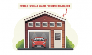 Как перевести гараж в жилое или нежилое помещение