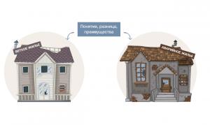 Преимущества ветхого жилья над аварийным