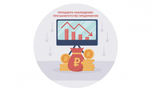 Процедура наблюдения при банкротстве предприятия