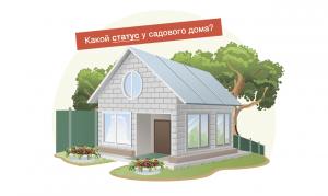 Садовый дом — это жилое или нежилое помещение