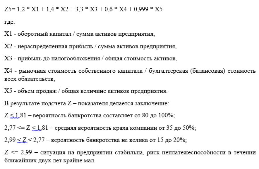 Модель Альтмана