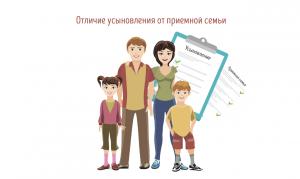Чем отличается усыновление от приемной семьи