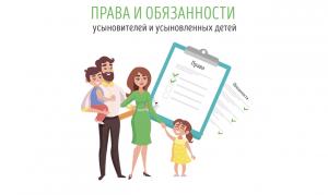 Права и обязанности усыновителей и усыновленных детей