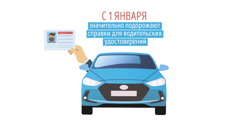 С 1 января значительно подорожают справки для водительских удостоверений