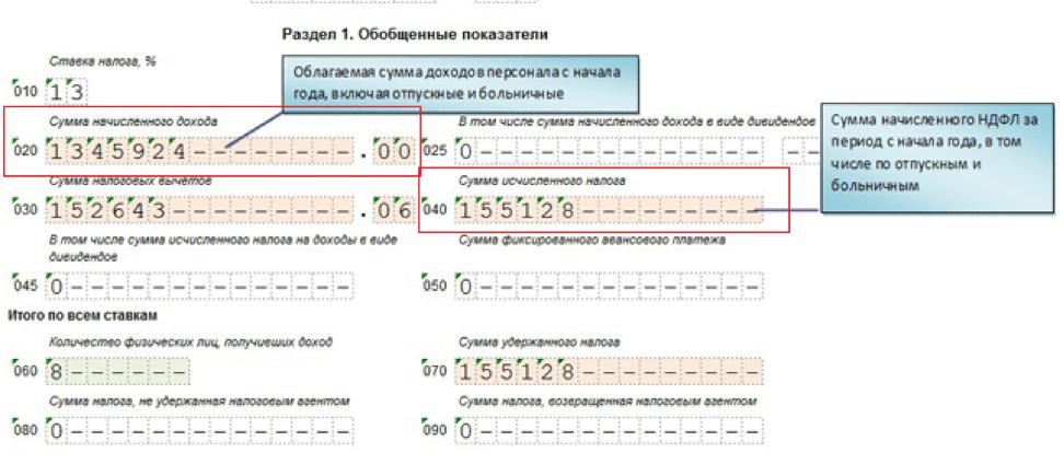 Образец заполнения формы 6-НДФЛ